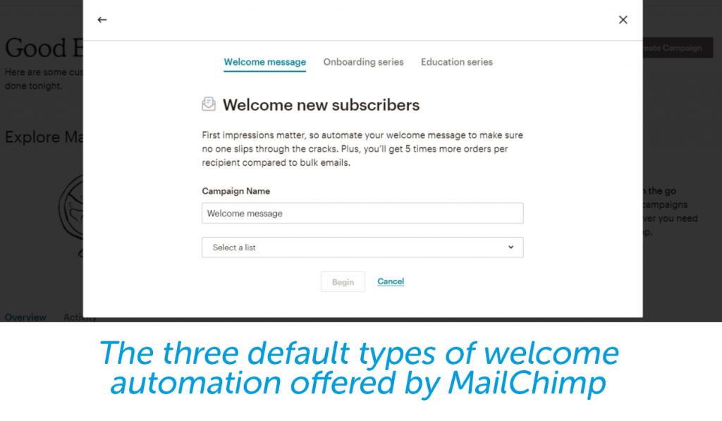 Three types of automation from Mailchimp