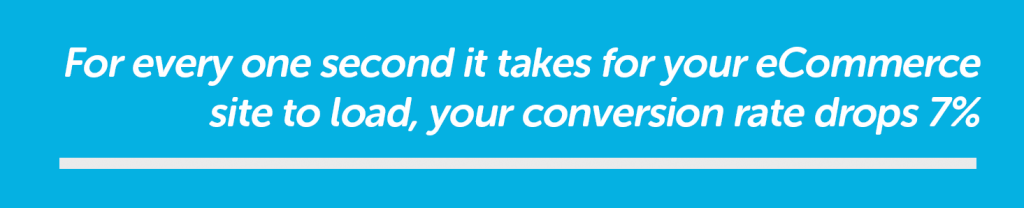 For every second your eCommerce site takes to load conversion rate drops 7%