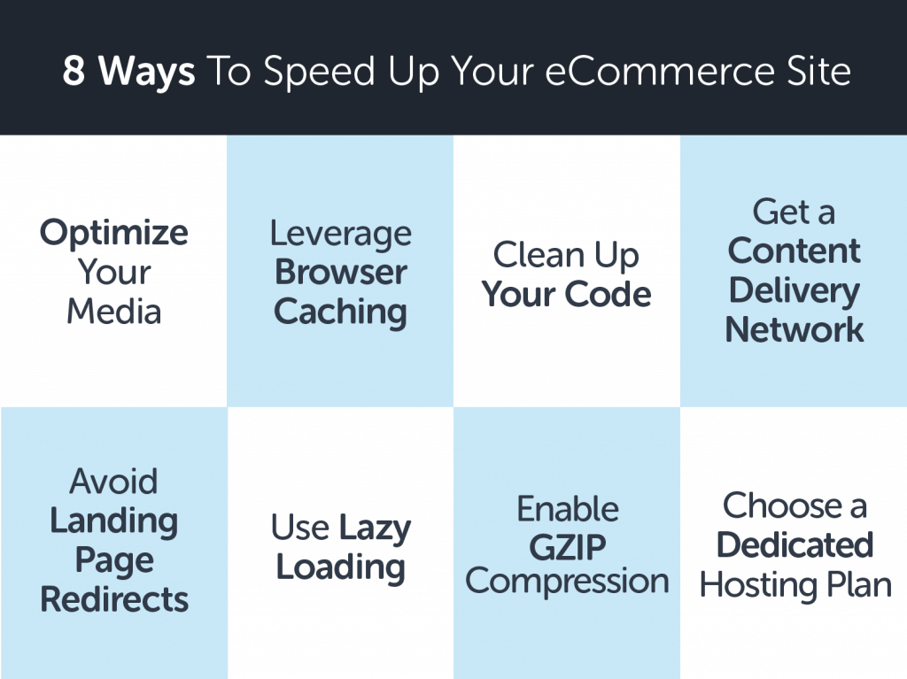 8 Ways to Speed Up your eCommerce site