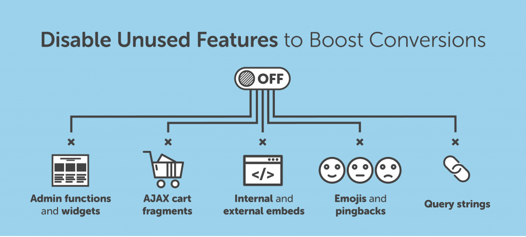 List of features to Disable to boost conversions on your site.