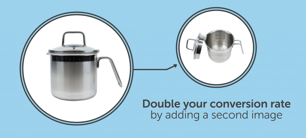 Double your conversion rate by adding a second image