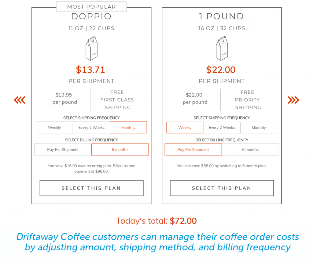 subscription box service offering from driftaway coffee