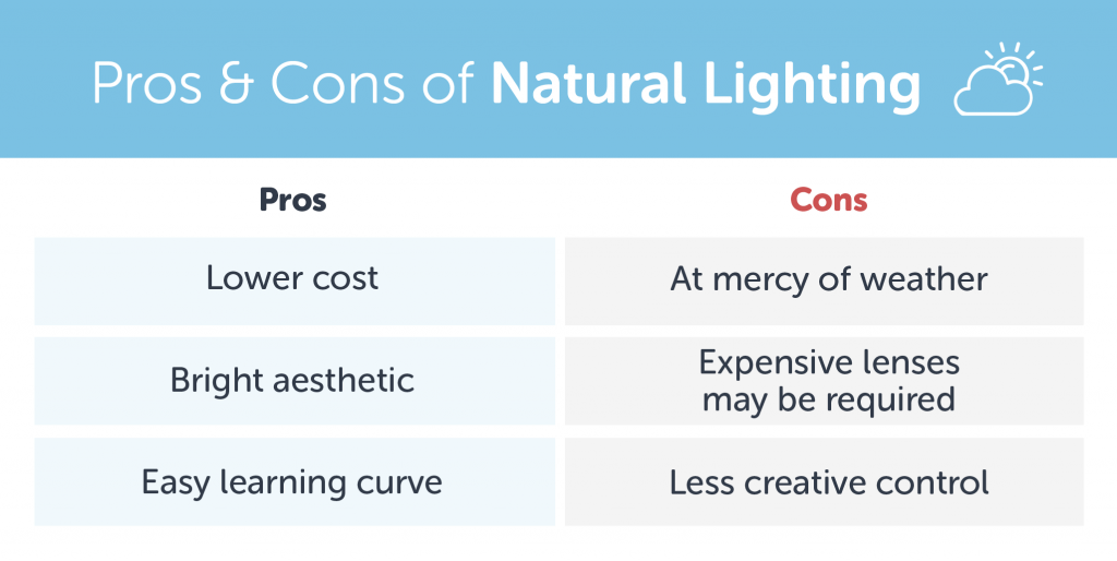 Pros and Cons of Natural Light