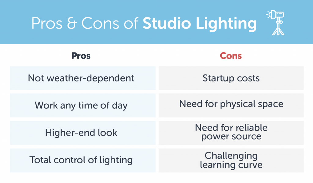Pros and Cons of Studio Lighting