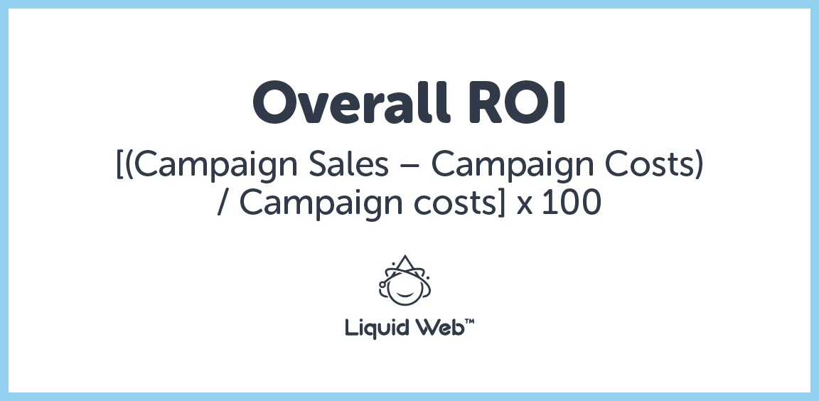 This is the most important metric. ROI is calculated by taking the campaign sales minus the campaign costs, and then dividing that number by the campaign costs times 100.