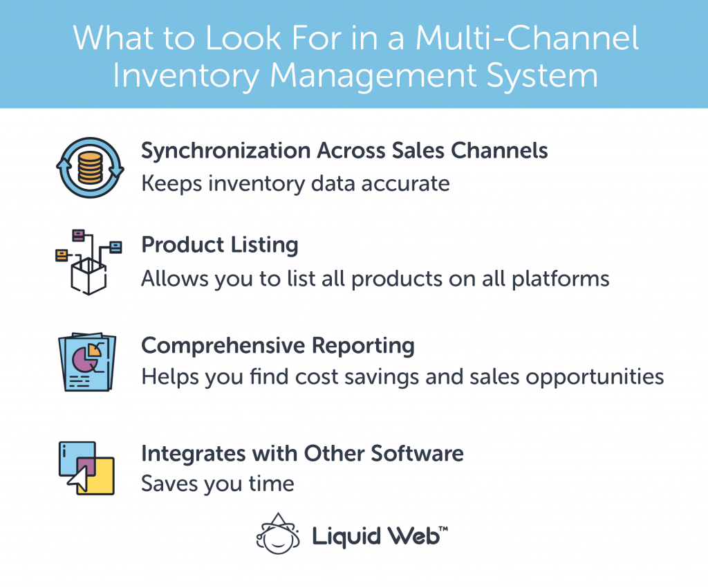 What to Look For in a Multi-Channel Inventory Management System