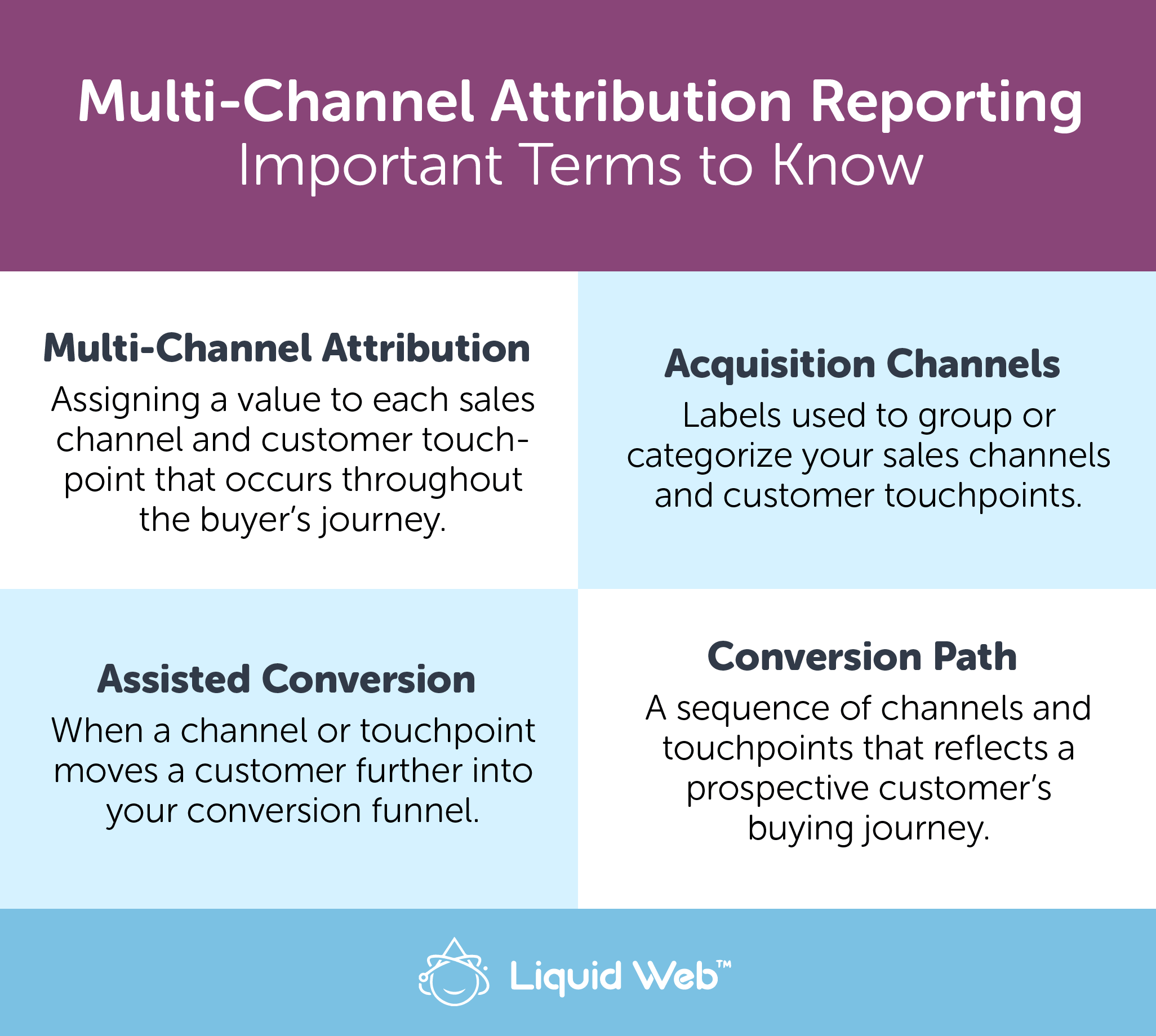 Multi-Channel Attribution Reporting